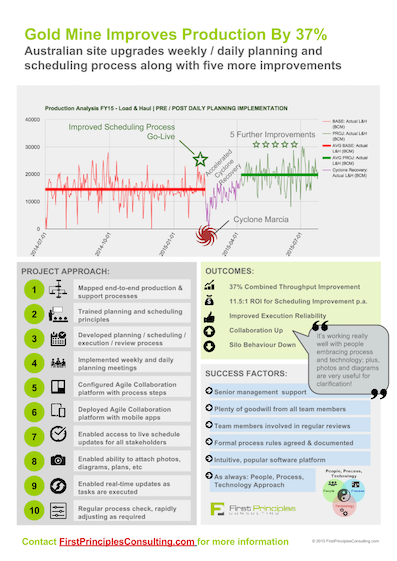 Download Infographic