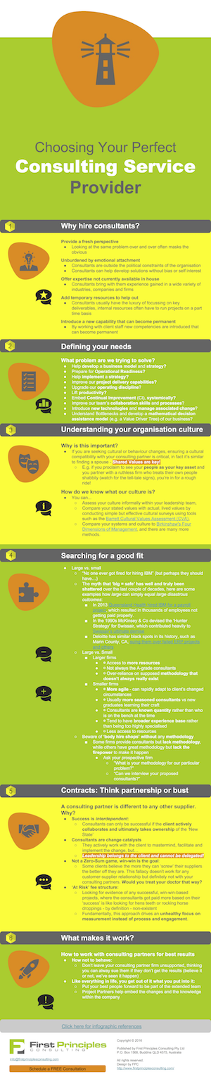 Infographic-Choosing_Your_Perfect_Consulting_Service_Provider_small.png