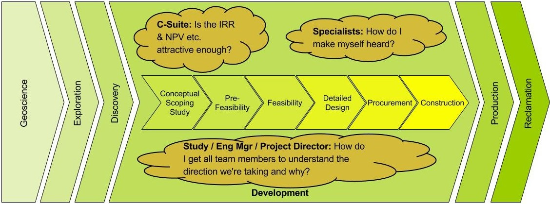 [1-Awareness]-[Blog]-[Development Projects- Are you leaving too much money on the table-] (2).jpg